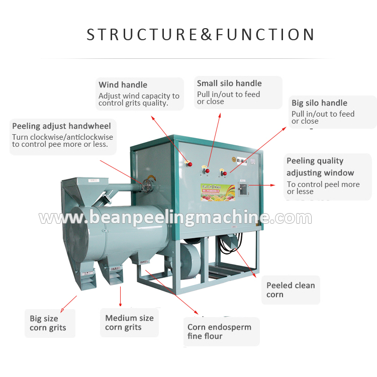 corn milling machine.jpg